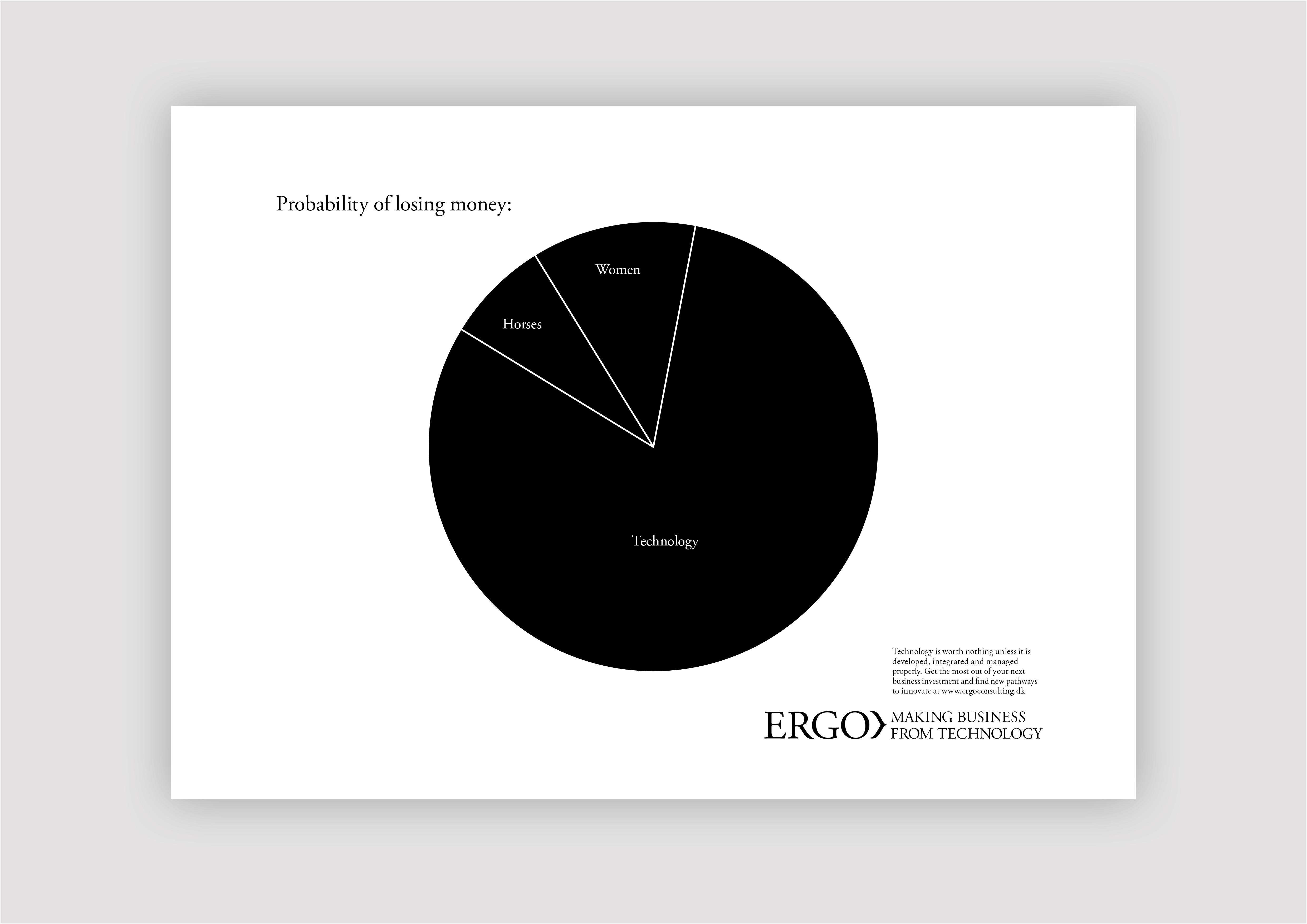 Ergo_ads3